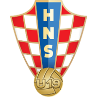 Croatia. U19 League. Season 2020/2021