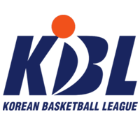 South Korea. KBL. Season 2020/2021